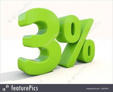 Промо Скидка 3% на все товары нашего магазина!